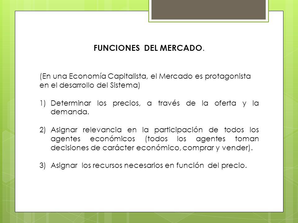 FUNCIONES DEL MERCADO. (En una Economía Capitalista, el Mercado es protagonista en el desarrollo del Sistema) 1)Determinar los precios, a través de la