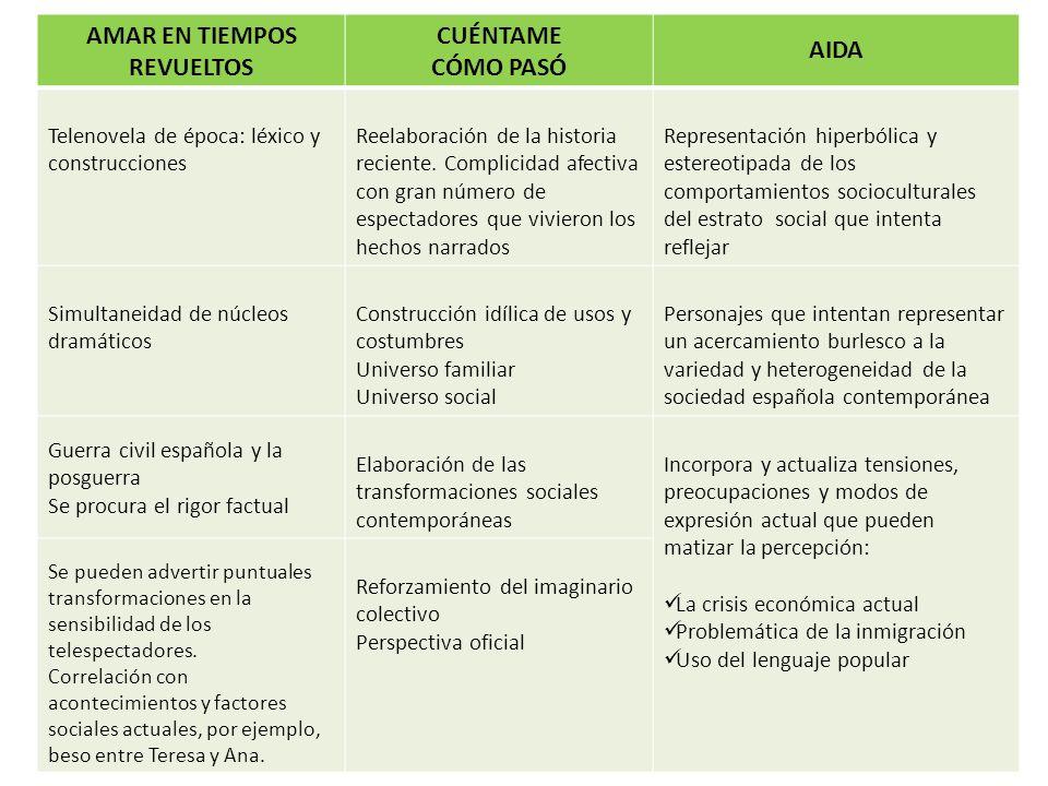 AMAR EN TIEMPOS REVUELTOS CUÉNTAME CÓMO PASÓ AIDA Telenovela de época: léxico y construcciones Reelaboración de la historia reciente.