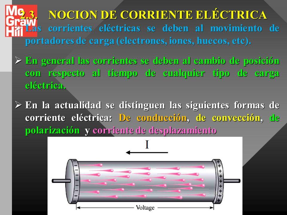 2.1Flujo de carga en conductores_6 En general el flujo de carga a través de un material conductor no es constante en el tiempo; pero cuando lo es (en