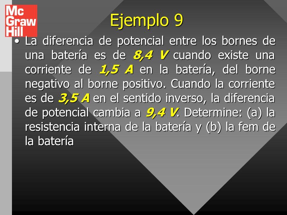 Ejemplo 8 Una empresa pública suministra energía al domicilio de un consumidor a partir de las líneas de energía propia (a 120 V) mediante dos alambre