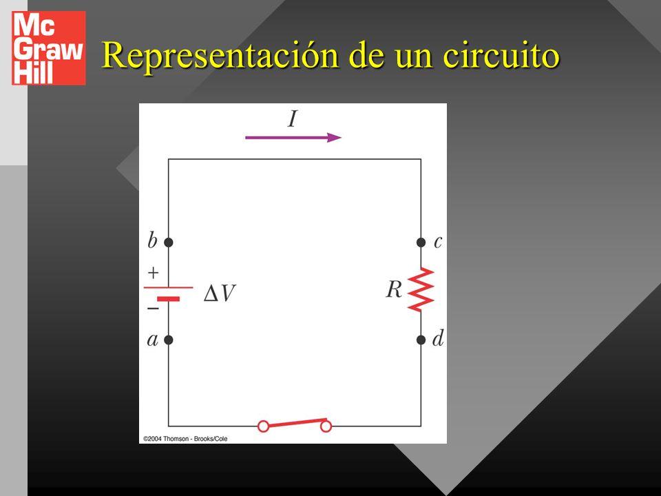 Ejemplo 10 Una batería de auto de 12,6 V con resistencia interna insignificante está conectada a una combinación en serie de un resistor de 3,2 Ω que