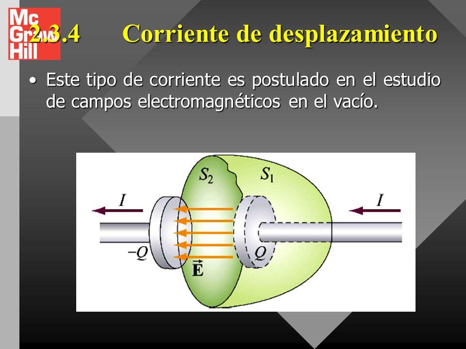 2.3.3Corriente de polarización. Se denomina corriente de polarización al movimiento de los dipolos eléctricos en un material dieléctrico cuando sobre