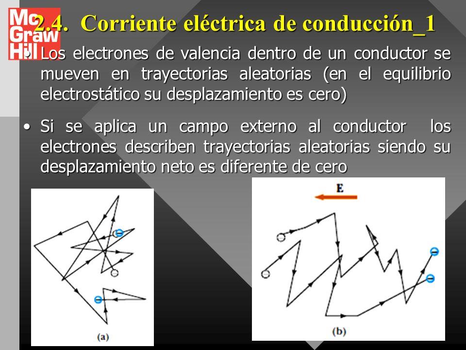 2.3.4Corriente de desplazamiento Este tipo de corriente es postulado en el estudio de campos electromagnéticos en el vacío.Este tipo de corriente es p