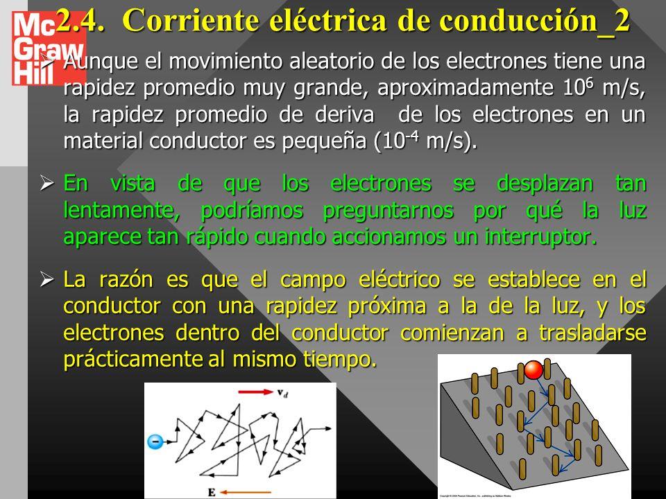 2.4.Corriente eléctrica de conducción_1 Los electrones de valencia dentro de un conductor se mueven en trayectorias aleatorias (en el equilibrio elect
