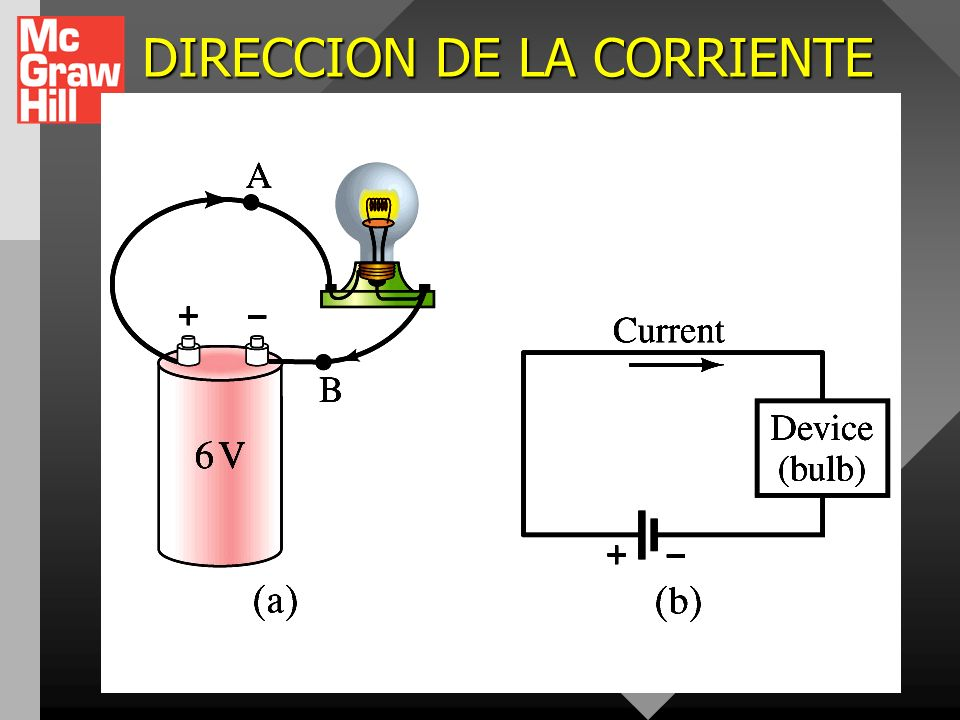 2.4.Corriente eléctrica de conducci ón _3 Es originada por el movimiento de electrones en los conductores, por los electrones y vacancias en los semic