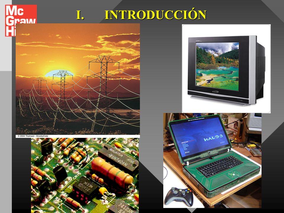 Otros dispositivos eléctricos Baterías en serie y en paraleloBaterías en serie y en paralelo