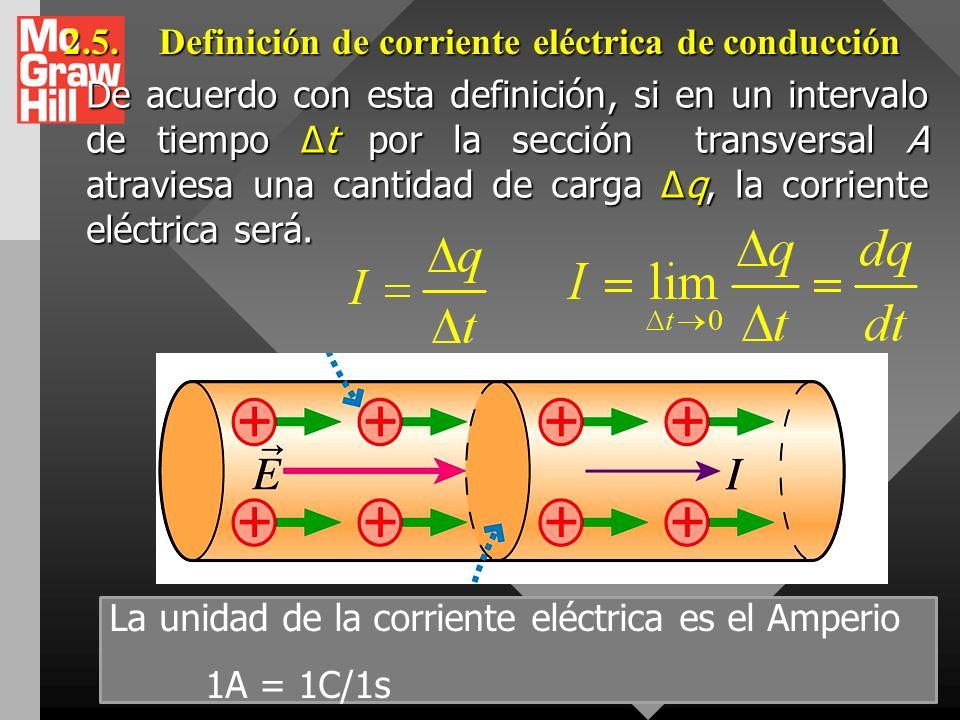 2.5.Definición de corriente eléctrica de conducción Definimos la corriente eléctrica I como la cantidad de carga móvil total que pasa por una sección