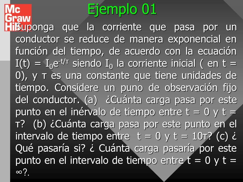 2.5.Definición de corriente eléctrica de conducción De acuerdo con esta definición, si en un intervalo de tiempo Δt por la sección transversal A atrav