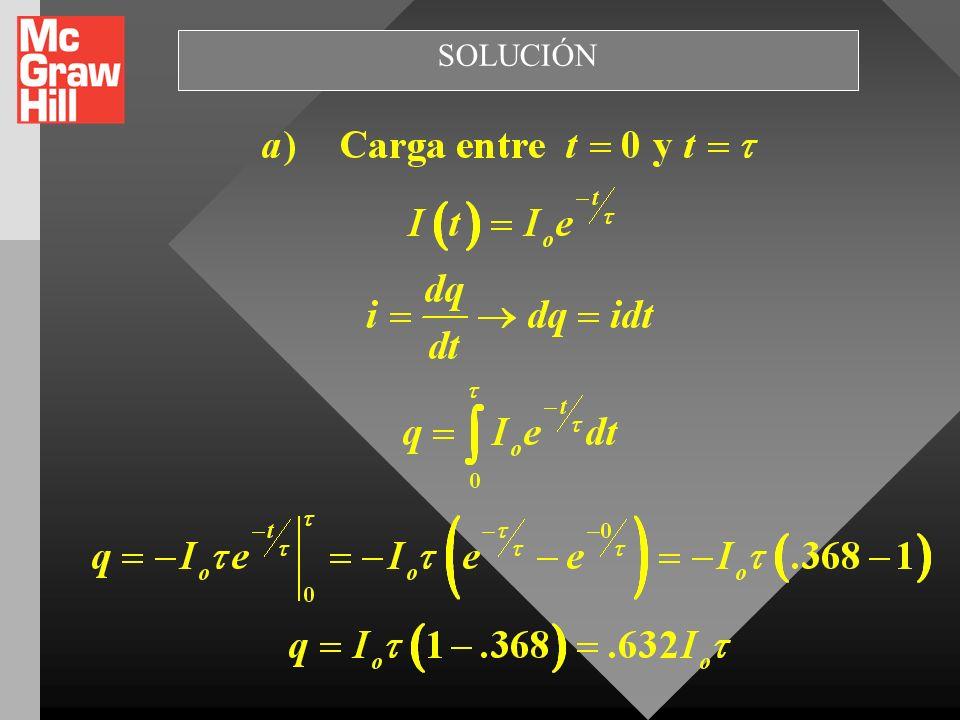Ejemplo 01 Suponga que la corriente que pasa por un conductor se reduce de manera exponencial en función del tiempo, de acuerdo con la ecuación I(t) =