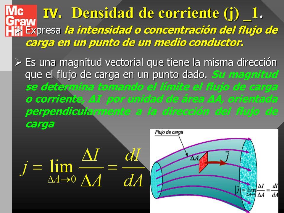 Ejemplo 05 Un disco de radio R que tiene una carga por unidad de área σ q gira con una velocidad angular ω constante alrededor de su eje que pasa por
