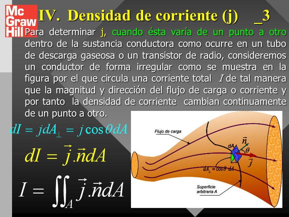 IV.Densidad de corriente (j) _2 Para el caso de un conductor dentro del cual el flujo de cargas libres es la misma en todos los puntos como se ve en l