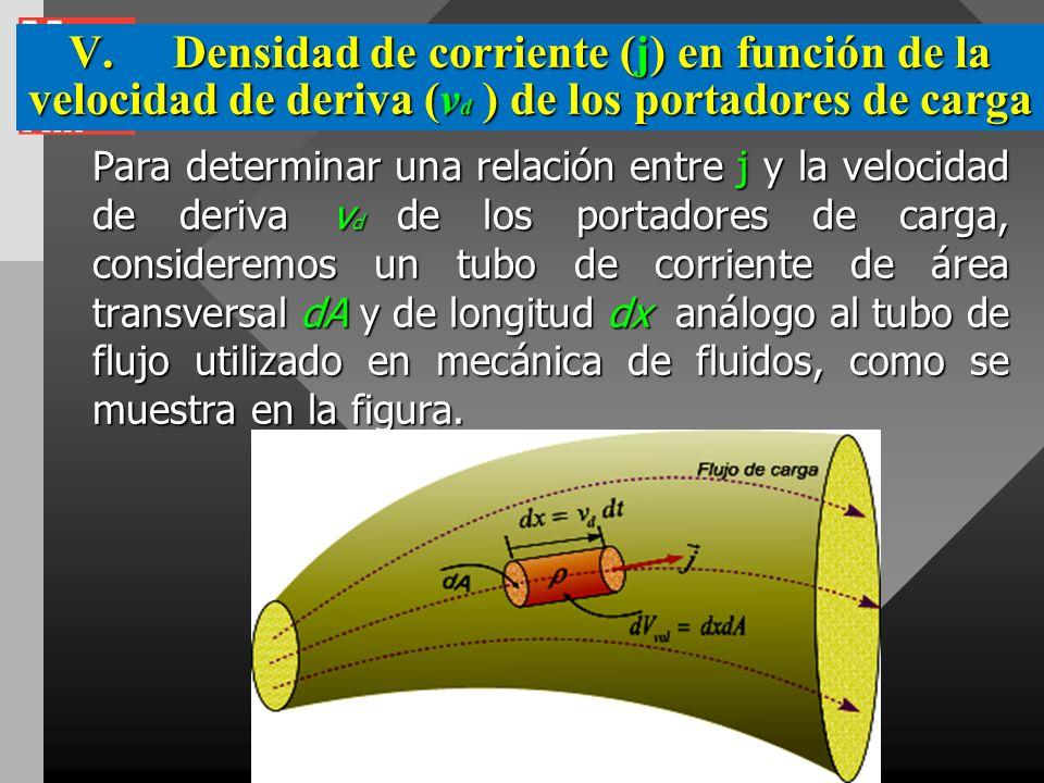 IV.Densidad de corriente (j) _3 Para determinar j, cuando ésta varía de un punto a otro dentro de la sustancia conductora como ocurre en un tubo de de