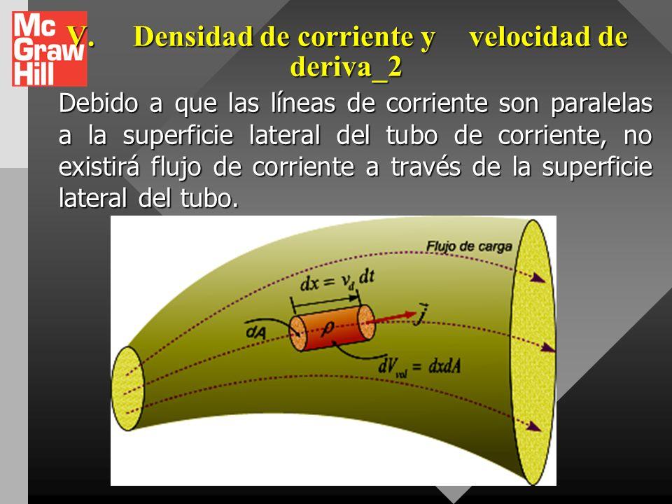V.Densidad de corriente (j) en función de la velocidad de deriva (v d ) de los portadores de carga Para determinar una relación entre j y la velocidad
