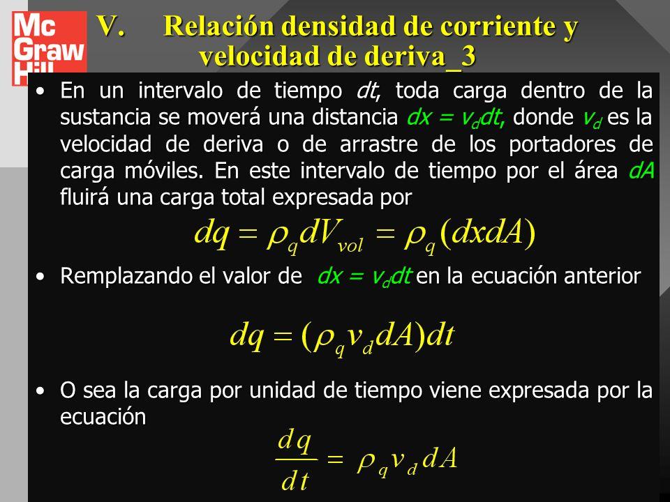 V.Densidad de corriente y velocidad de deriva_2 Debido a que las líneas de corriente son paralelas a la superficie lateral del tubo de corriente, no e