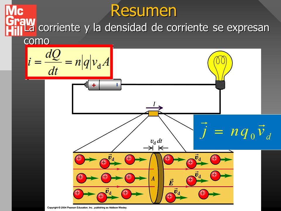 V.Relación densidad de corriente y velocidad de deriva_3 Si existe n partículas cargadas móviles por unidad de volumen. La densidad de carga por unida
