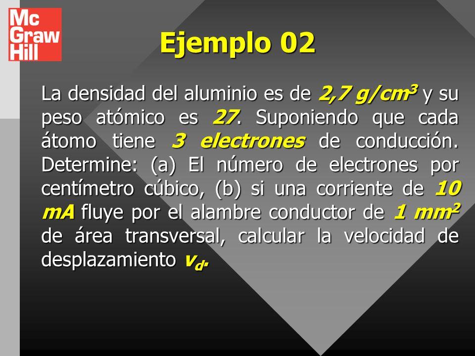 Ejemplo 01 Una corriente de 2 A pasa a través de un conductor de cobre de 1,2 mm de diámetro. Determine: (a) la densidad de corriente, (b) la velocida