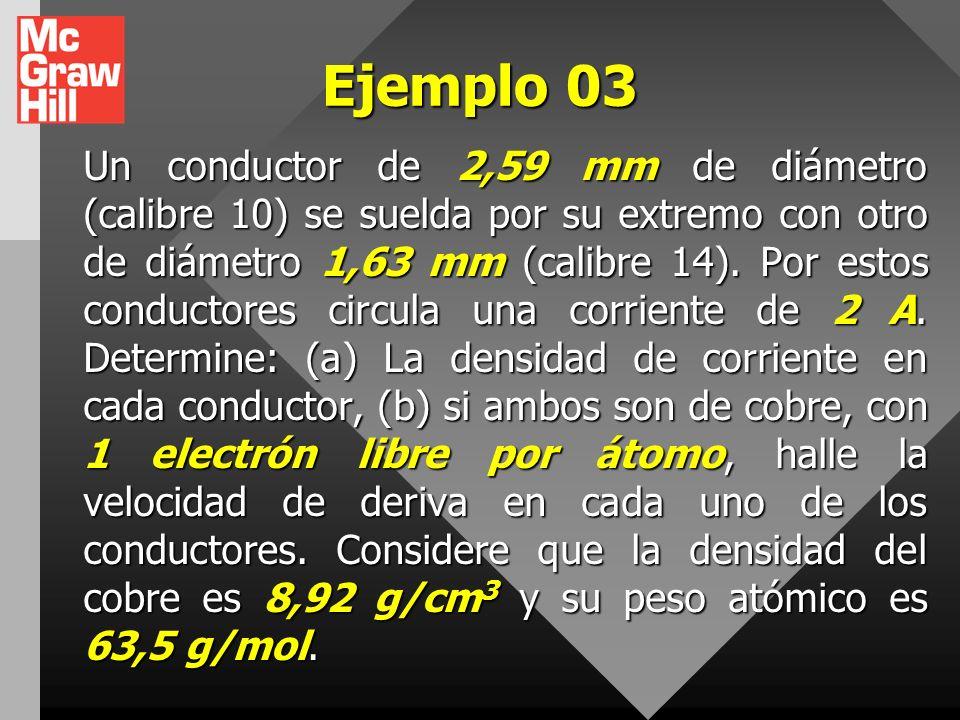 Ejemplo 02 La densidad del aluminio es de 2,7 g/cm 3 y su peso atómico es 27. Suponiendo que cada átomo tiene 3 electrones de conducción. Determine: (