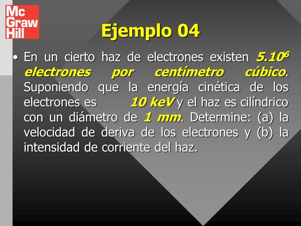 Ejemplo 03 Un conductor de 2,59 mm de diámetro (calibre 10) se suelda por su extremo con otro de diámetro 1,63 mm (calibre 14). Por estos conductores
