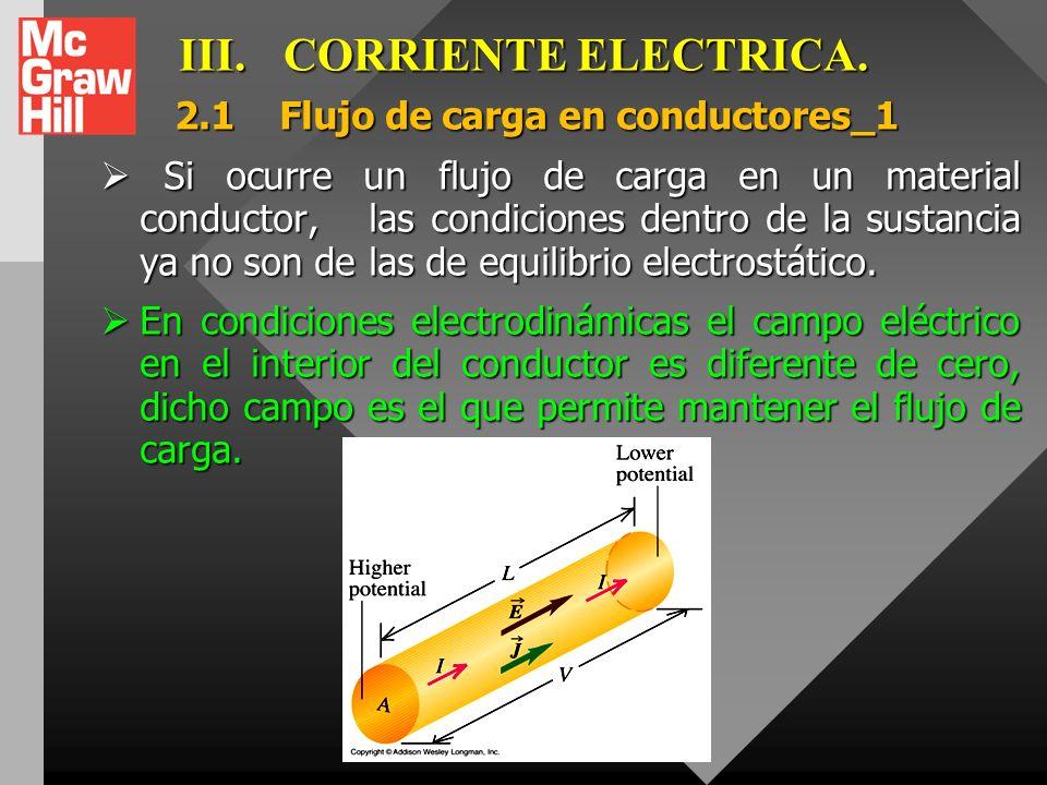 VI.LEY DE OHM MICROSCÓPICA: Conductividad eléctrica.