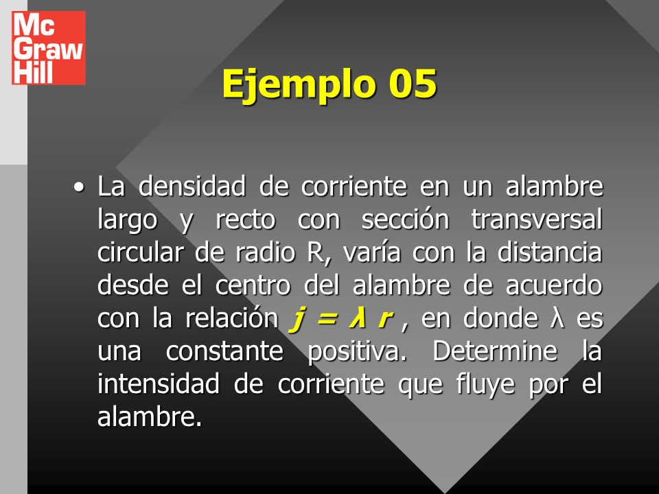 Ejemplo 04 En un cierto haz de electrones existen 5.10 6 electrones por centímetro cúbico. Suponiendo que la energía cinética de los electrones es 10