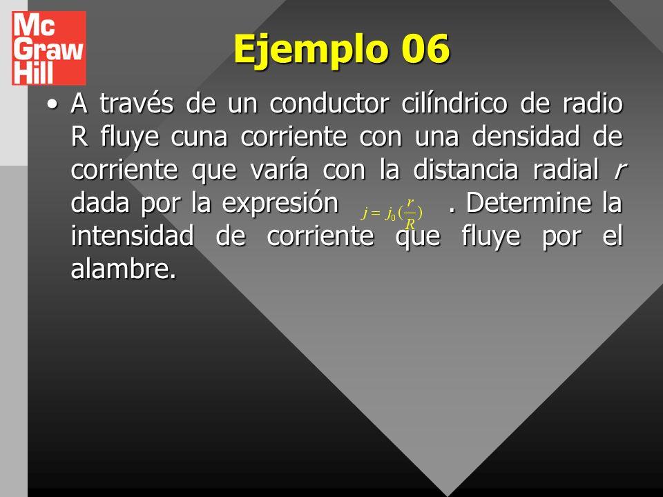 Ejemplo 05 La densidad de corriente en un alambre largo y recto con sección transversal circular de radio R, varía con la distancia desde el centro de
