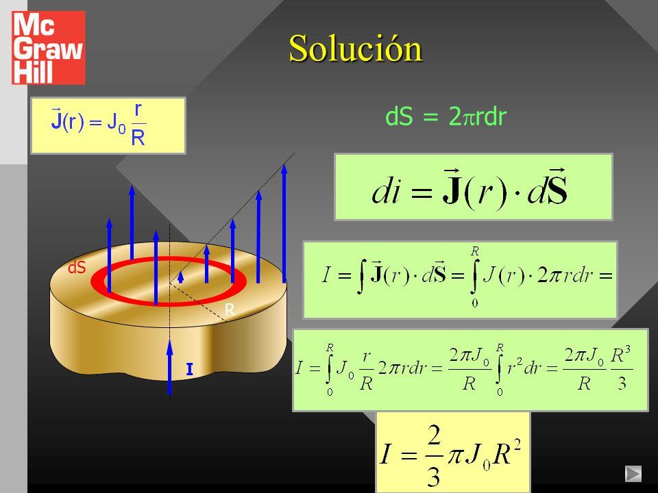 Ejemplo 06 A través de un conductor cilíndrico de radio R fluye cuna corriente con una densidad de corriente que varía con la distancia radial r dada