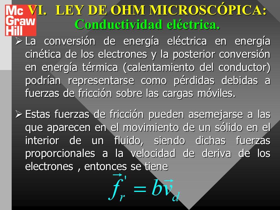 VI. LEY DE OHM MICROSCÓPICA: Conductividad eléctrica_1 En los conductores los portadores de carga no se encuentran en completa libertad para moverse,