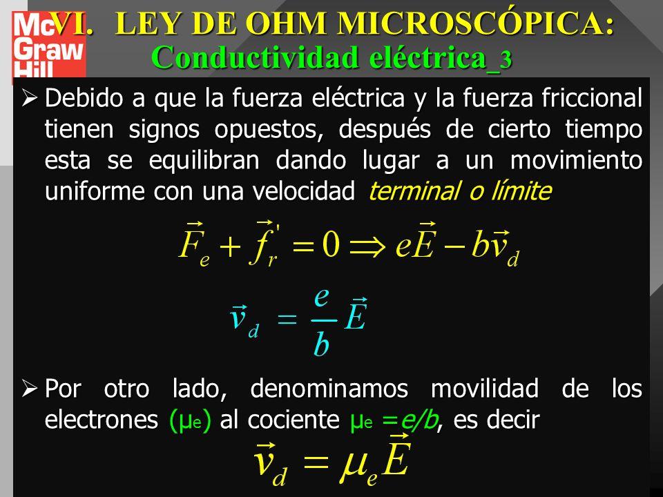 VI.LEY DE OHM MICROSCÓPICA: Conductividad eléctrica. La conversión de energía eléctrica en energía cinética de los electrones y la posterior conversió