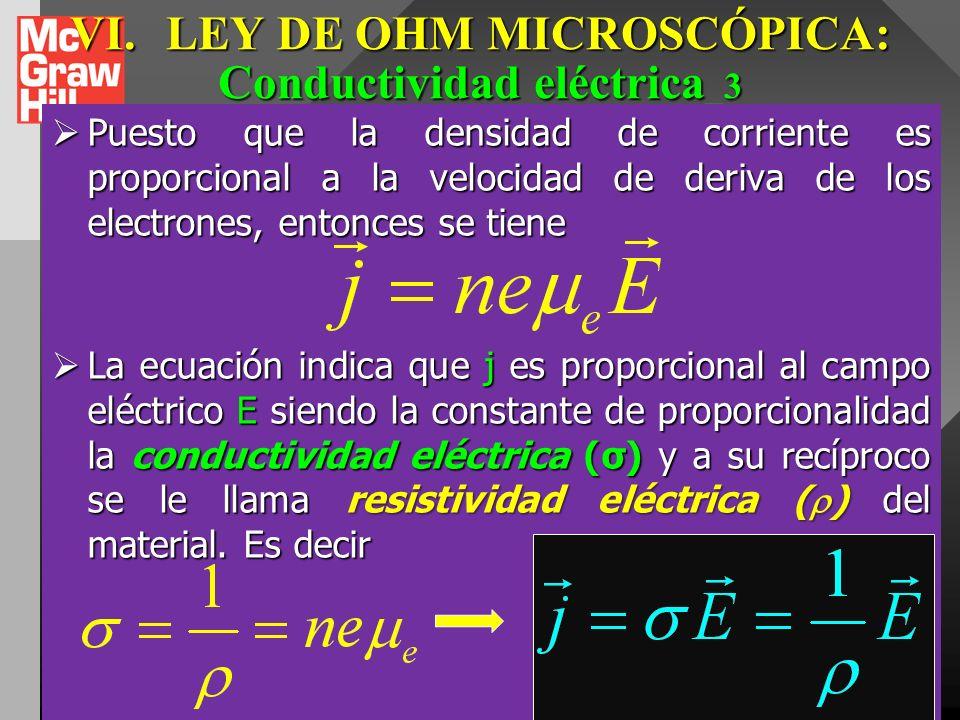 VI.LEY DE OHM MICROSCÓPICA: Conductividad eléctrica _3 Debido a que la fuerza eléctrica y la fuerza friccional tienen signos opuestos, después de cier