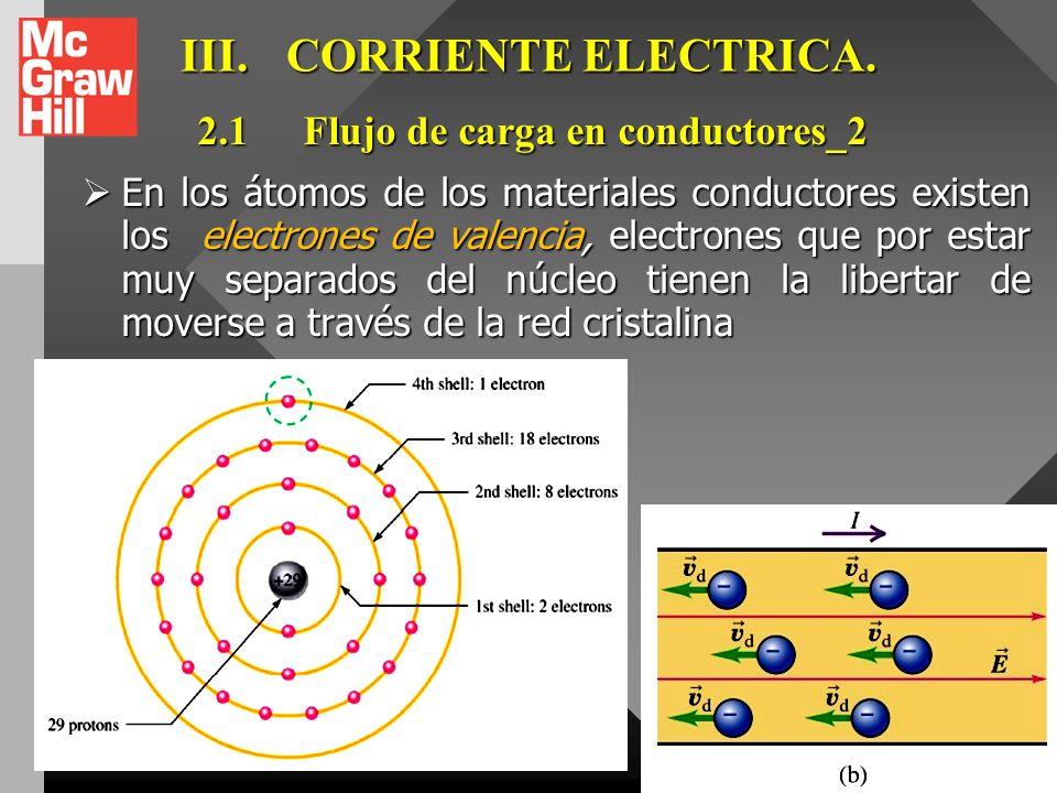 III.CORRIENTE ELECTRICA. 2.1Flujo de carga en conductores_1 Si ocurre un flujo de carga en un material conductor, las condiciones dentro de la sustanc