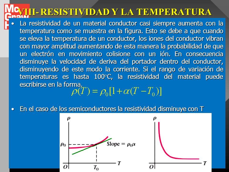 VII.RESISTIVIDAD Y CONDUCTIVIDAD Tanto la resistividad (ρ) como la conductividad (σ) son propiedades del material Tanto la resistividad (ρ) como la co