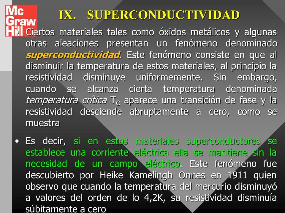 VIII-RESISTIVIDAD Y LA TEMPERATURA La resistividad de un material conductor casi siempre aumenta con la temperatura como se muestra en la figura. Esto