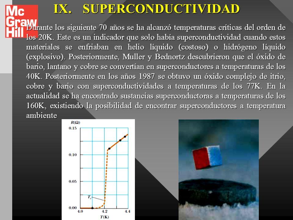 IX.SUPERCONDUCTIVIDAD Ciertos materiales tales como óxidos metálicos y algunas otras aleaciones presentan un fenómeno denominado superconductividad. E