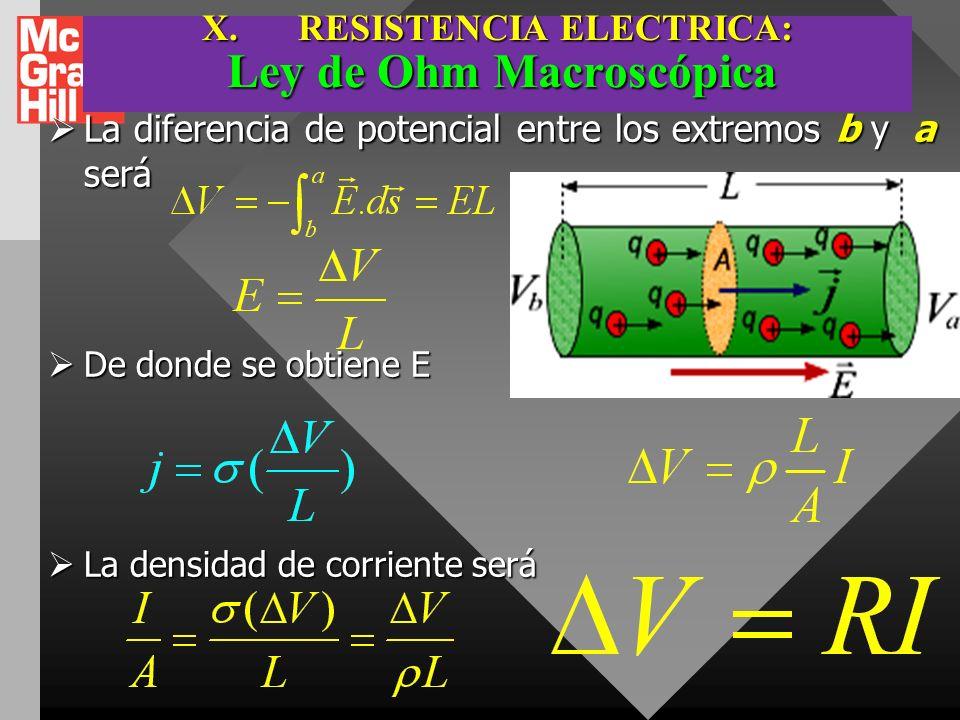 X. RESISTENCIA ELECTRICA: Ley de Ohm Macroscópica Para obtener una forma más usual de la ley de Ohm y de aplicaciones prácticas consideremos un segmen