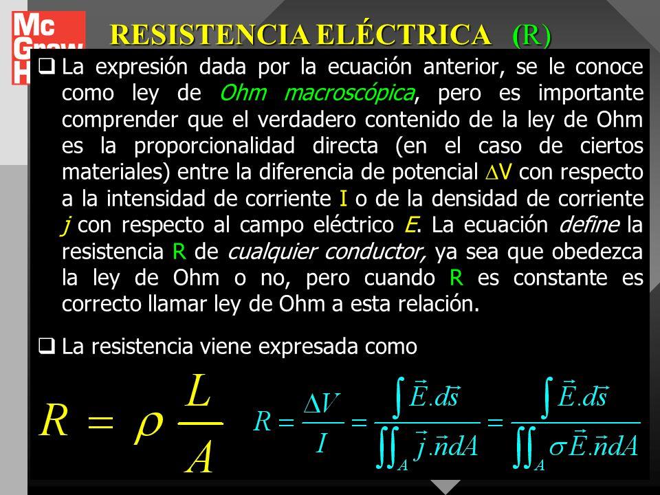 X.RESISTENCIA ELECTRICA: Ley de Ohm Macroscópica La diferencia de potencial entre los extremos b y a será La diferencia de potencial entre los extremo
