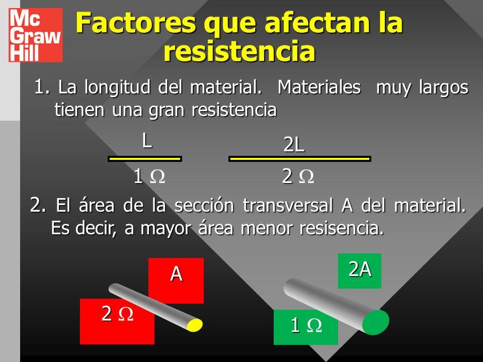 RESISTENCIA ELÉCTRICA (R) La expresión dada por la ecuación anterior, se le conoce como ley de Ohm macroscópica, pero es importante comprender que el
