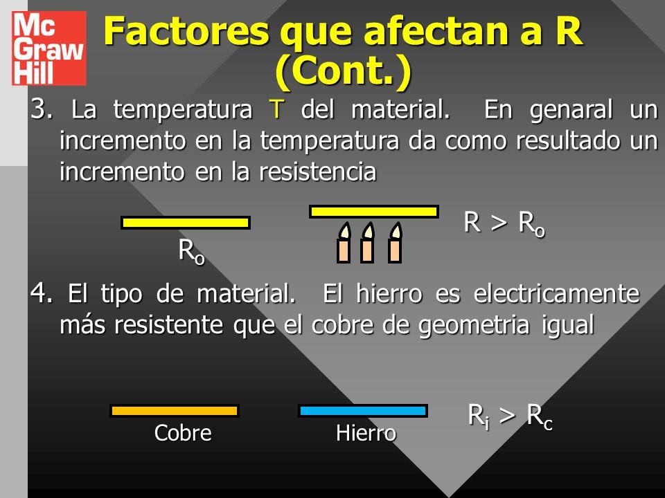Factores que afectan la resistencia 1. La longitud del material. Materiales muy largos tienen una gran resistencia 1 1 L 2 2 2L 2. El área de la secci