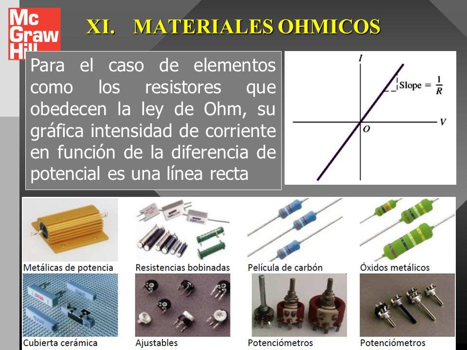 Factores que afectan a R (Cont.) 3. La temperatura T del material. En genaral un incremento en la temperatura da como resultado un incremento en la re