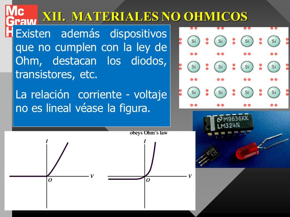 XI.MATERIALES OHMICOS. Para el caso de elementos como los resistores que obedecen la ley de Ohm, su gráfica intensidad de corriente en función de la d