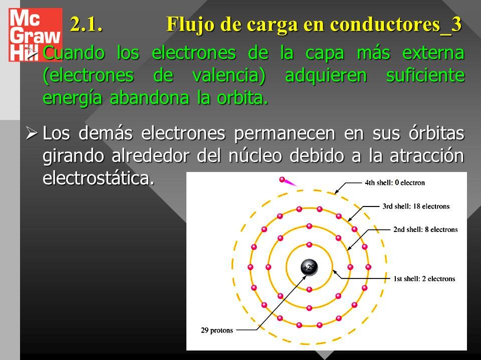 2.1.Flujo de carga en conductores_3 Cuando los electrones de la capa más externa (electrones de valencia) adquieren suficiente energía abandona la orbita.