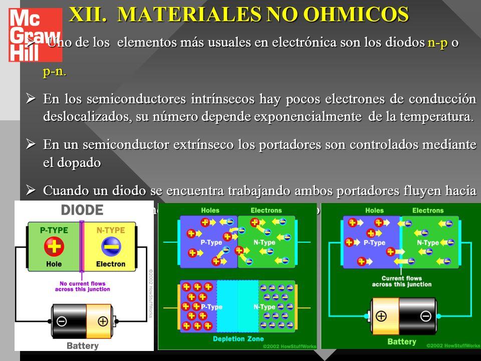 XII.MATERIALES NO OHMICOS Existen además dispositivos que no cumplen con la ley de Ohm, destacan los diodos, transistores, etc. La relación corriente
