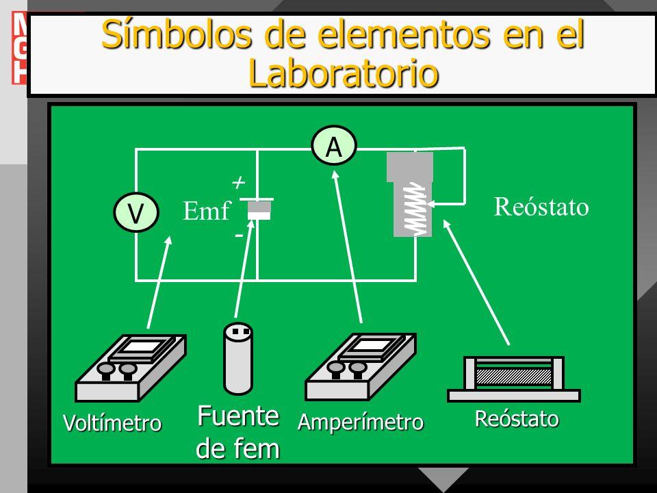 Símbolos de elementos en circuitos eléctricos Un circuito eléctrico frecuentemente contiene uno o más resitores unidos una fuente de enrgía como por e