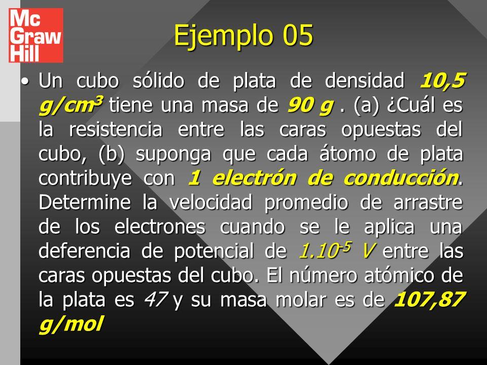 Ejemplo 04 Suponga que desea fabricar un alambre uniforme a partir de 10 g de cobre cuya densidad lineal de masa es ρ = 8950 kg/m3 y cuya resistividad