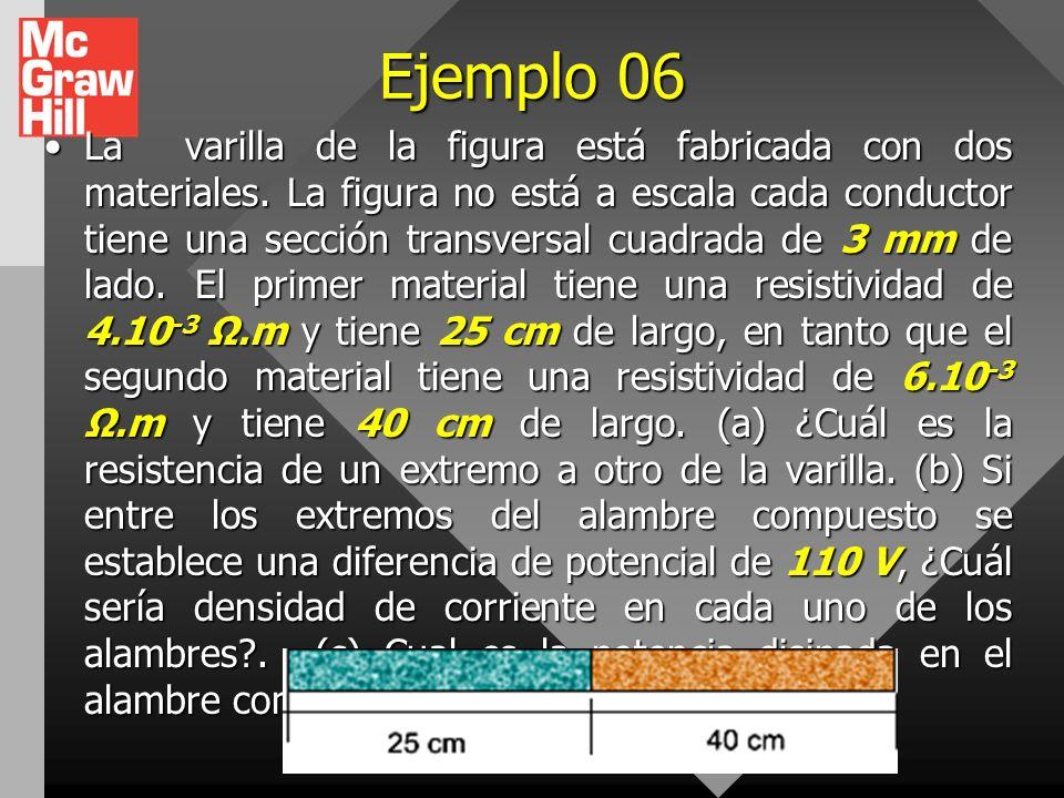 Ejemplo 05 Un cubo sólido de plata de densidad 10,5 g/cm 3 tiene una masa de 90 g. (a) ¿Cuál es la resistencia entre las caras opuestas del cubo, (b)