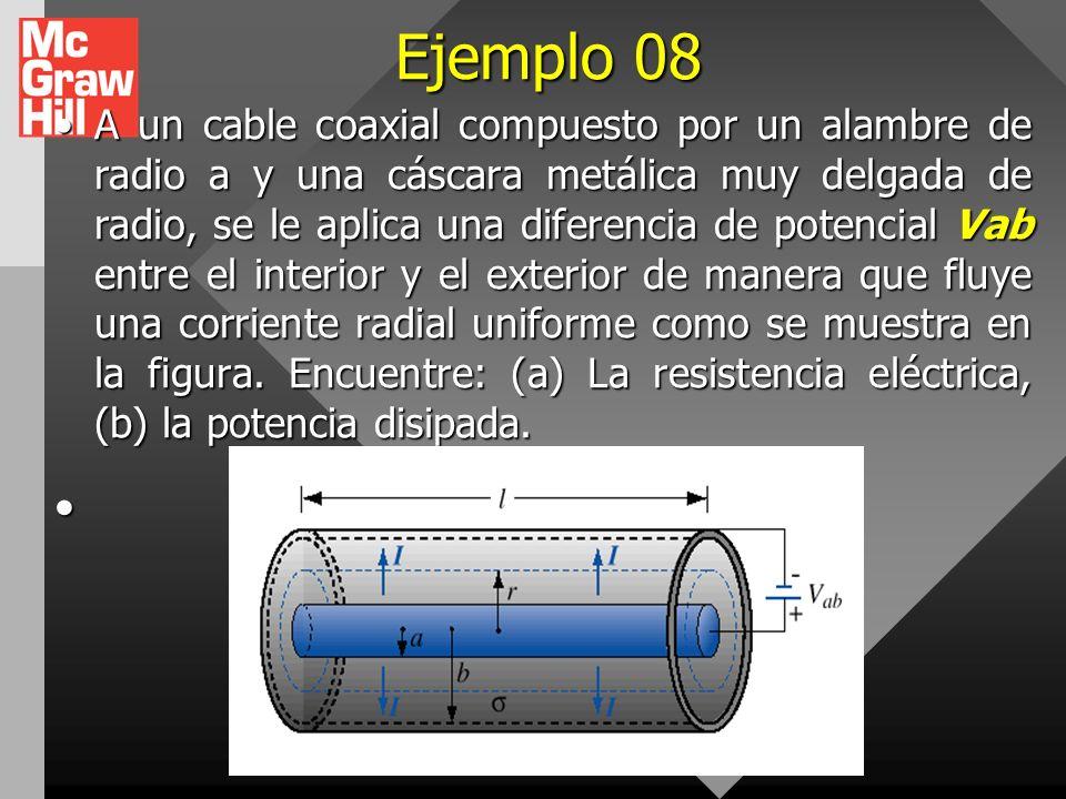 Ejemplo 08 A una esfera maciza de hierro de radio b, con una cavidad de radio a, se le aplica una diferencia de potencial ΔV entre el interior y el ex