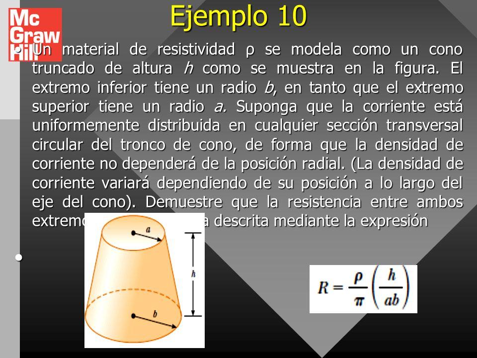 Ejemplo 09 Un material con una resistividad uniforme ρ se modela en forma de una cuña como se muestra en la figura. Determine la resistencia entre la