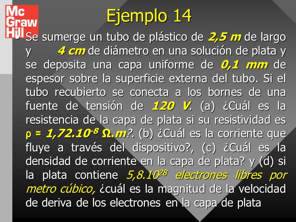 Ejemplo 13 Determine la resistencia entre los extremos del semianillo de la figura. La resistividad del material del cual está hecho el anillo es ρ.De