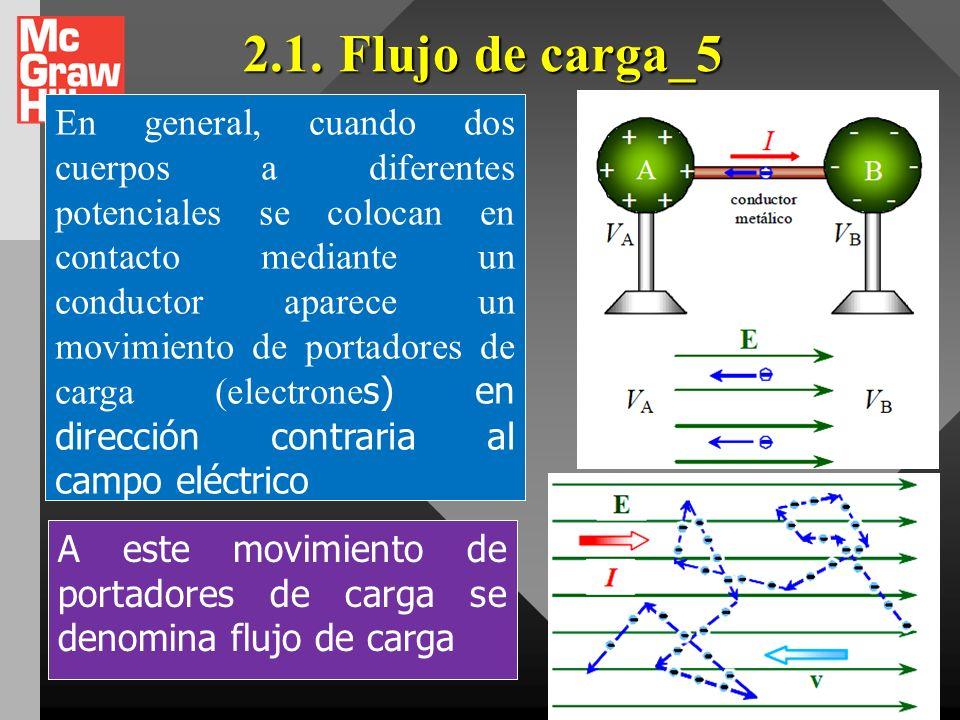 2.1.Flujo de carga_5 En general, cuando dos cuerpos a diferentes potenciales se colocan en contacto mediante un conductor aparece un movimiento de portadores de carga (electrone s) en dirección contraria al campo eléctrico A este movimiento de portadores de carga se denomina flujo de carga