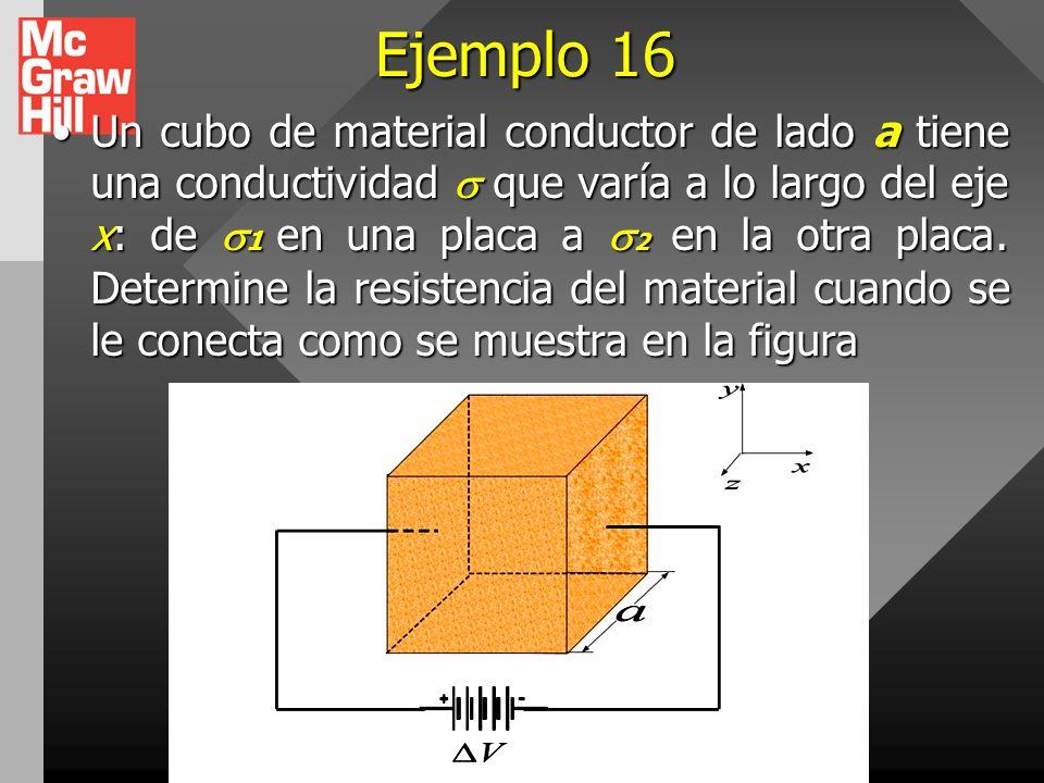 Ejemplo 15 La corriente que puede soportar con seguridad un conductor cilíndrico de cobre de 1,29 mm de diámetro es de 6 A. Si se considera un hilo co