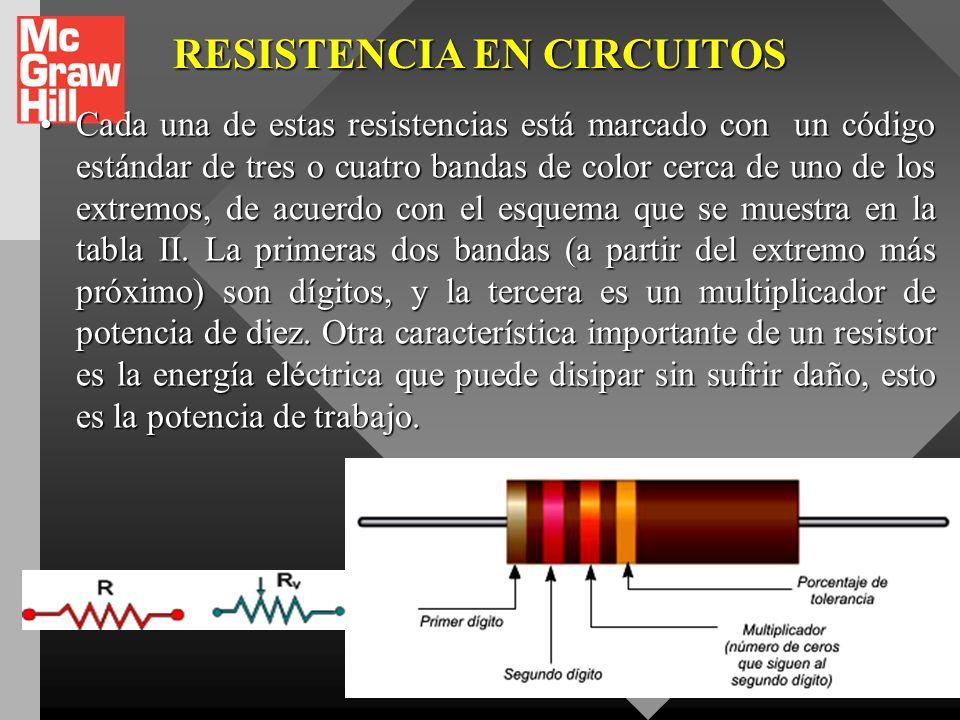 RESISTENCIA EN CIRCUITOS Un dispositivo utilizado en circuitos de modo que tenga un valor específico de resistencia entre sus extremos se llama resist
